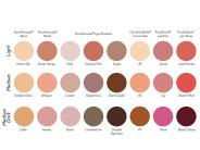 jane iredale Color Sample Kit | LovelySkin